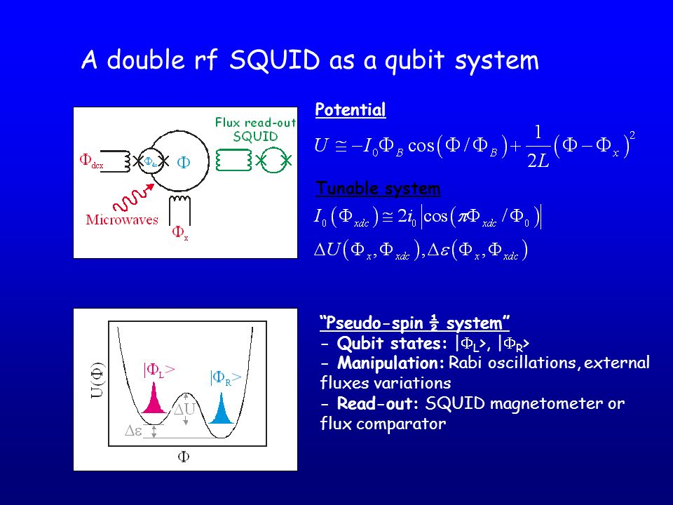 A double rf SQUID as a qubit system