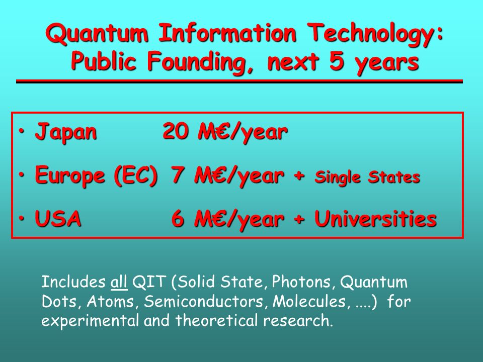 Quantum Information Technology: Public Founding, next 5 years