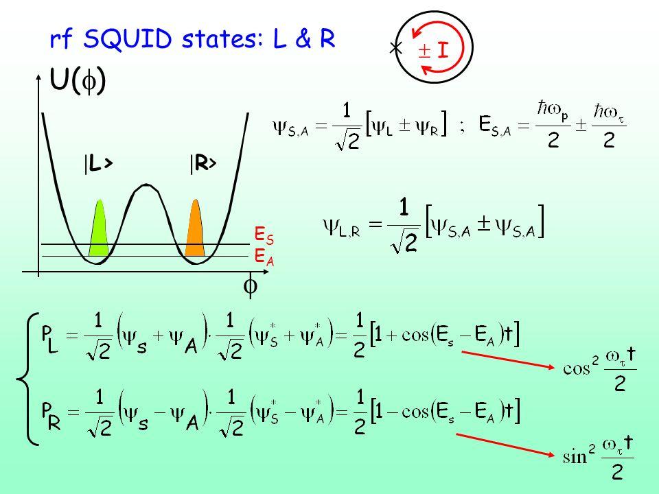 rf SQUID states: L & R  I U(f) L> R> f ES EA