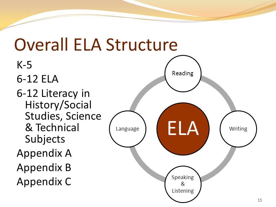 ELA Overall ELA Structure