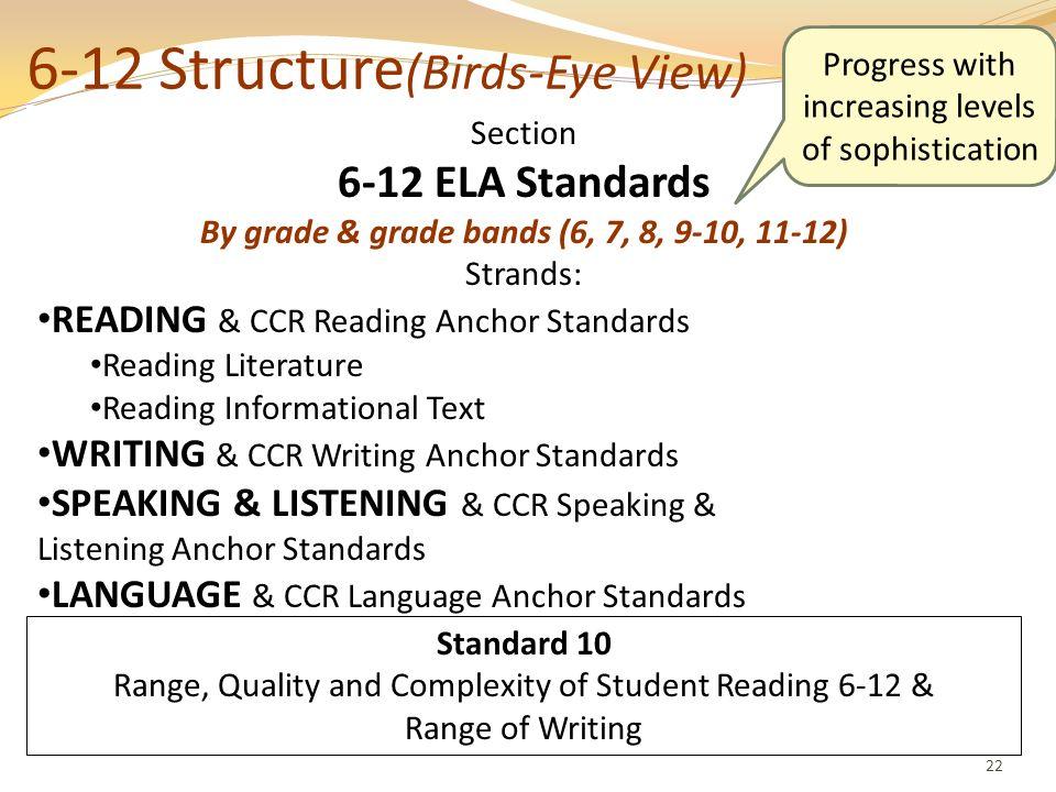 6-12 Structure(Birds-Eye View)