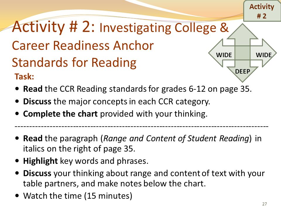 Activity # 2 Activity # 2: Investigating College & Career Readiness Anchor Standards for Reading. DEEP.