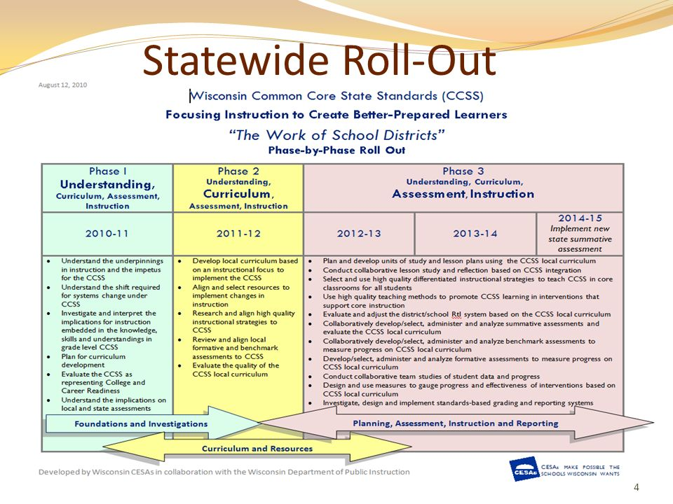 Statewide Roll-Out