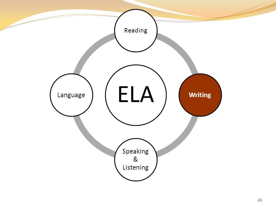 ELA Reading Writing Speaking & Listening Language