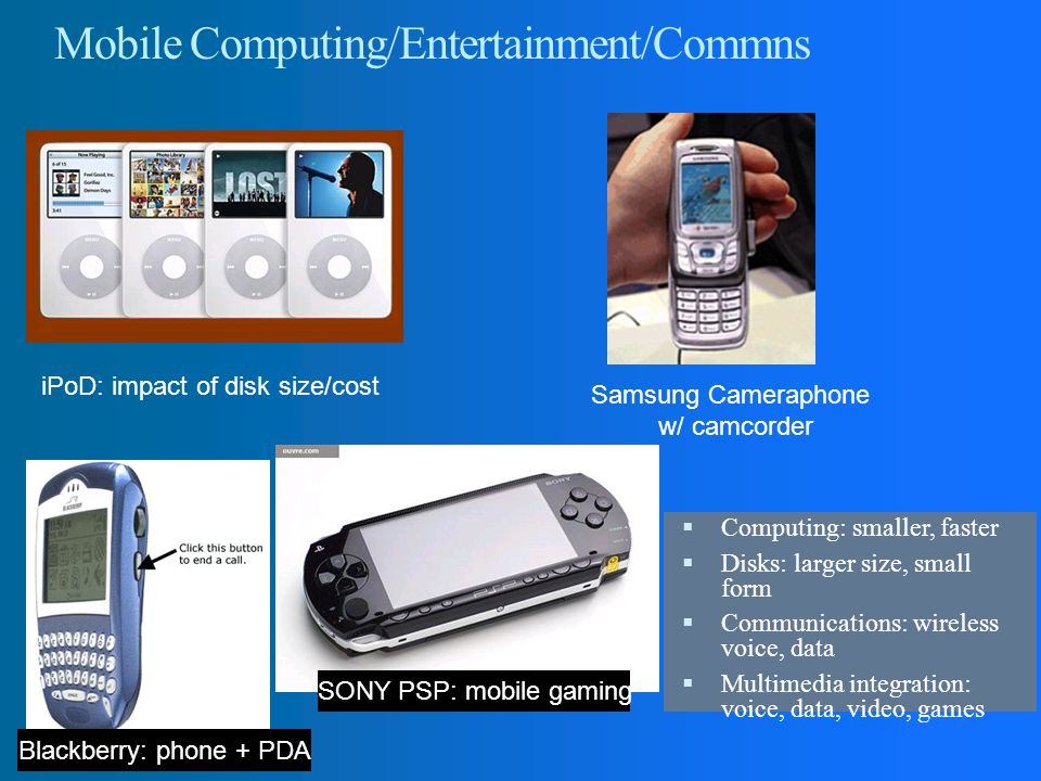 Mobile Computing/Entertainment/Commns