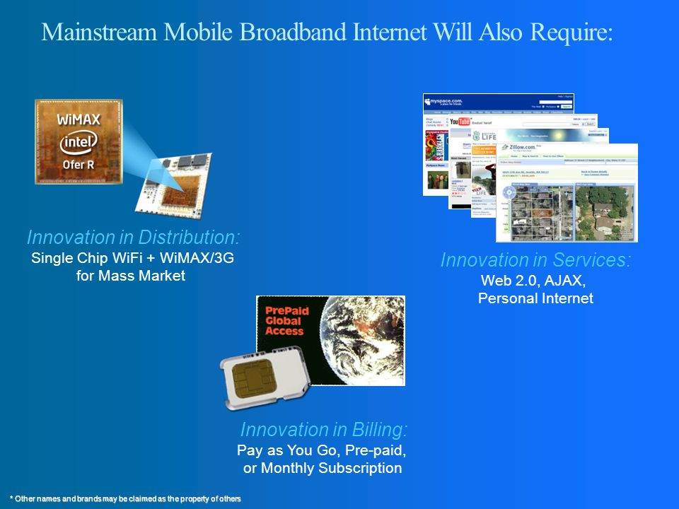 Mainstream Mobile Broadband Internet Will Also Require: