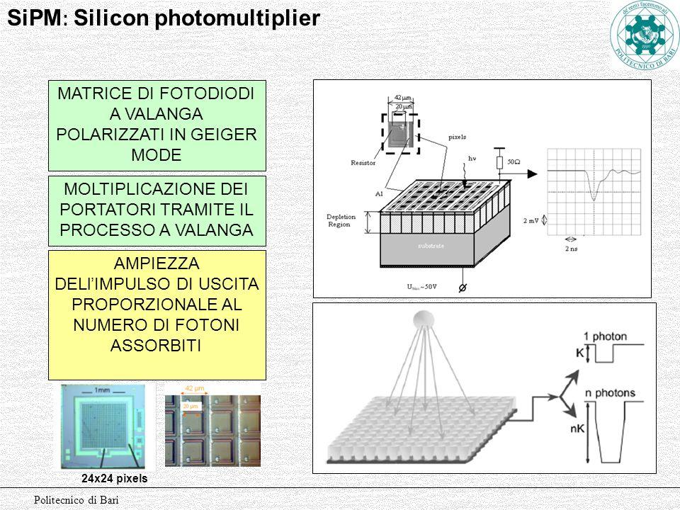 SiPM: Silicon photomultiplier
