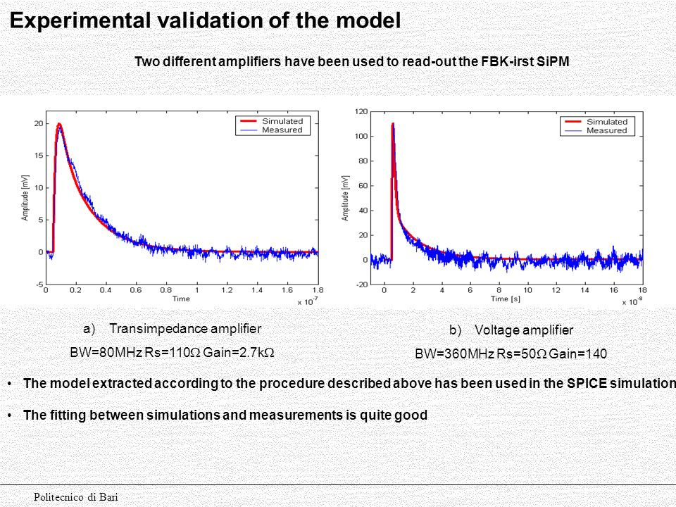 a) Transimpedance amplifier