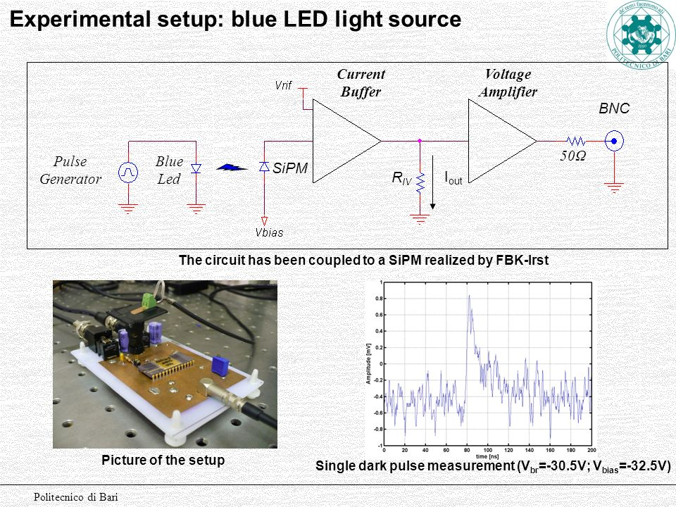 Experimental setup: blue LED light source