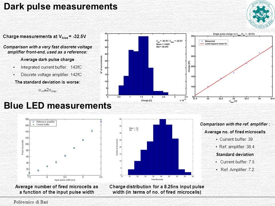 Dark pulse measurements