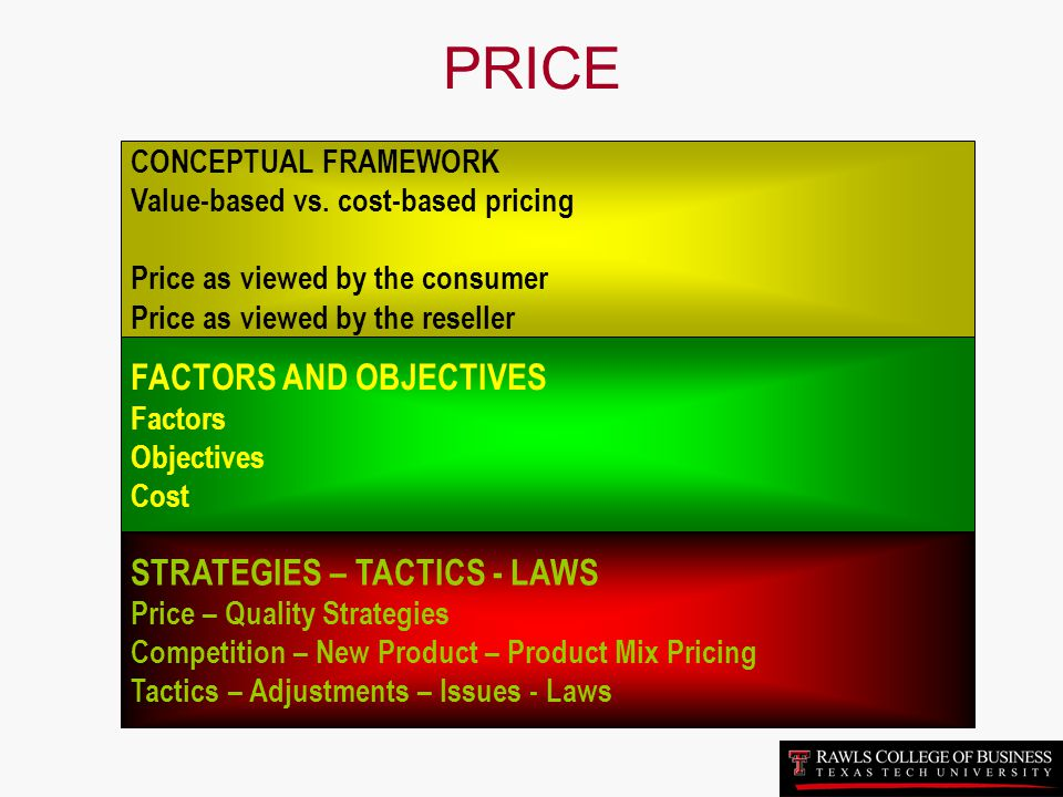 PRICE FACTORS AND OBJECTIVES STRATEGIES – TACTICS - LAWS
