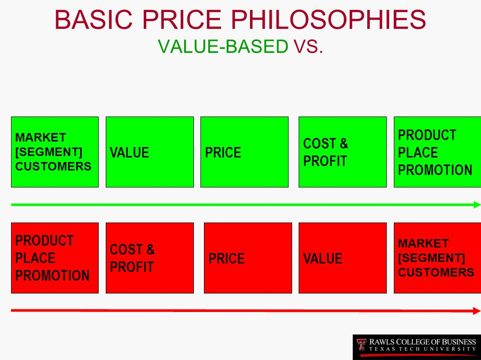 BASIC PRICE PHILOSOPHIES VALUE-BASED VS.
