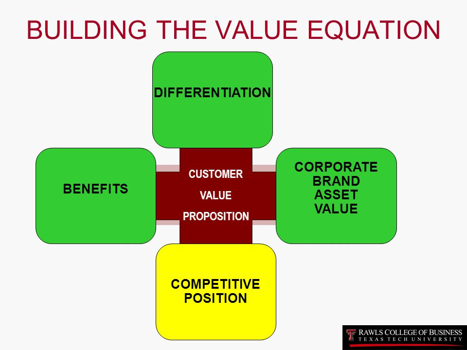 BUILDING THE VALUE EQUATION