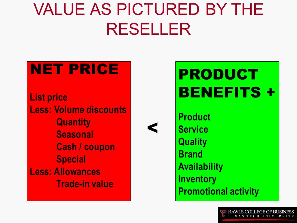 VALUE AS PICTURED BY THE RESELLER