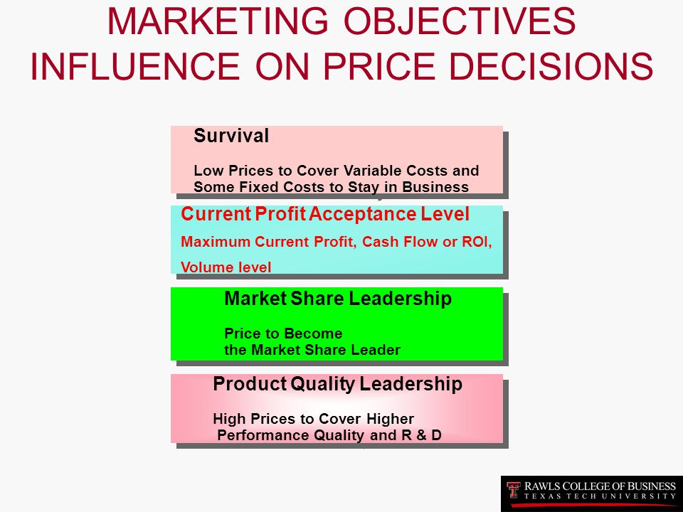 MARKETING OBJECTIVES INFLUENCE ON PRICE DECISIONS