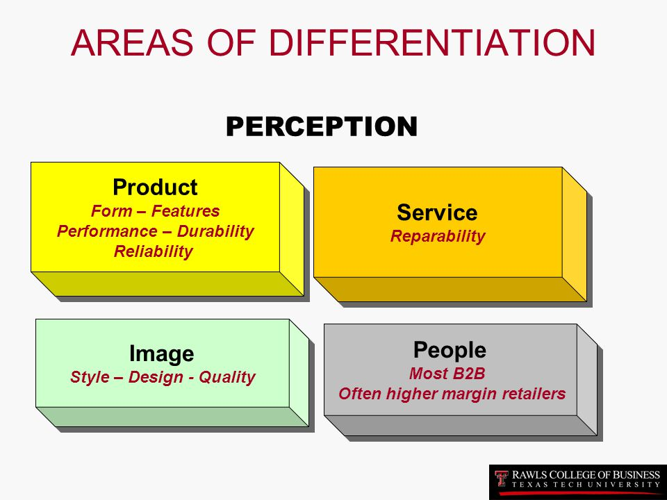 AREAS OF DIFFERENTIATION