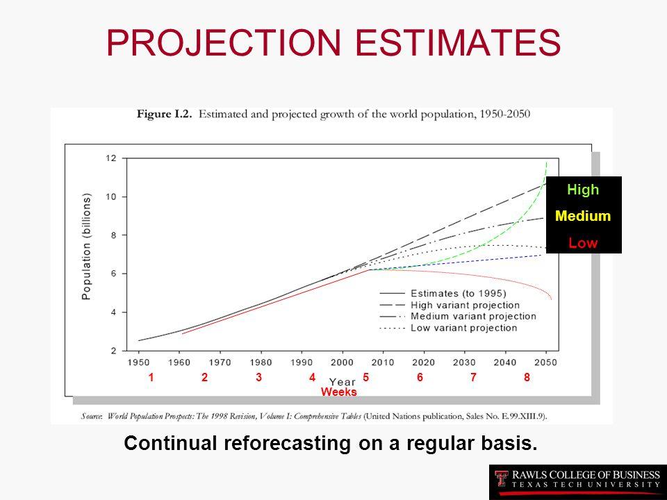 Continual reforecasting on a regular basis.