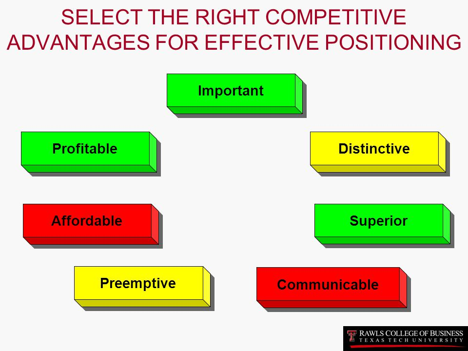 SELECT THE RIGHT COMPETITIVE ADVANTAGES FOR EFFECTIVE POSITIONING