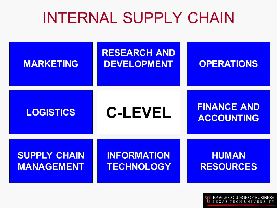 supply chain - customer realtionship research papers Keywords: relationship governance, supply chain, downstream customers,   relationship management in marketing and management research: an area for   (2017) making channel incentives work: a discriminating match framework.