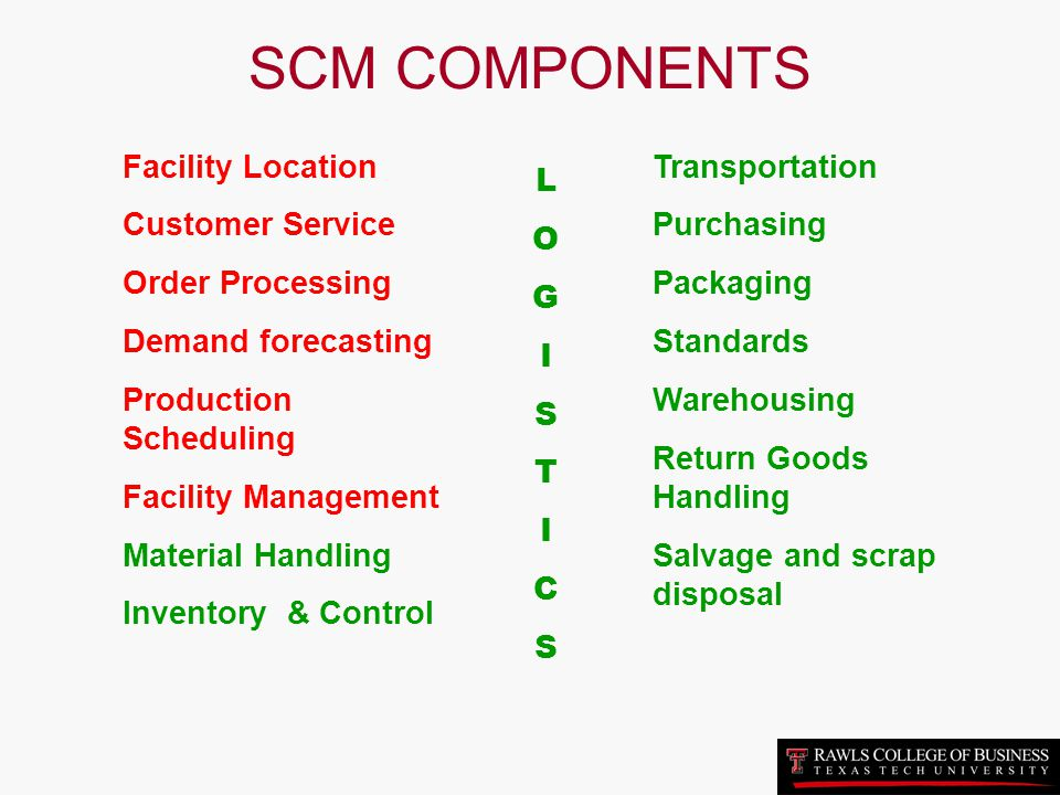 SCM COMPONENTS Facility Location Customer Service Order Processing