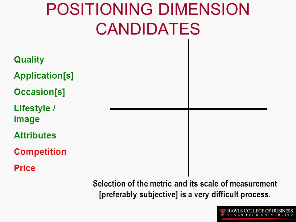 POSITIONING DIMENSION CANDIDATES