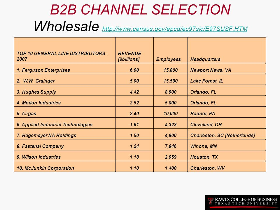 B2B CHANNEL SELECTION Wholesale http://www. census