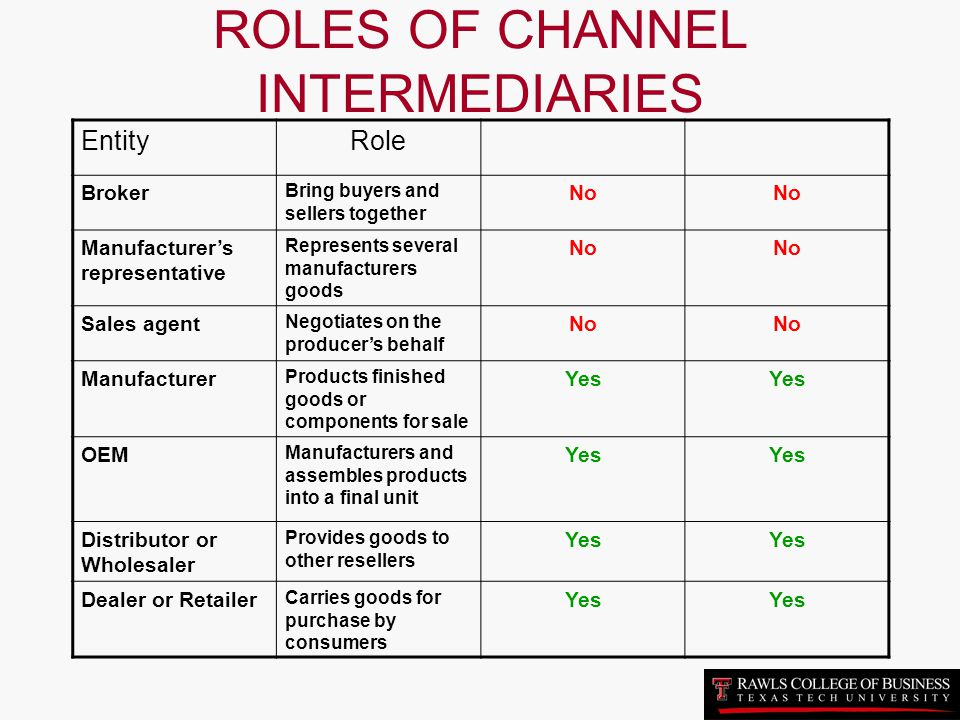 ROLES OF CHANNEL INTERMEDIARIES