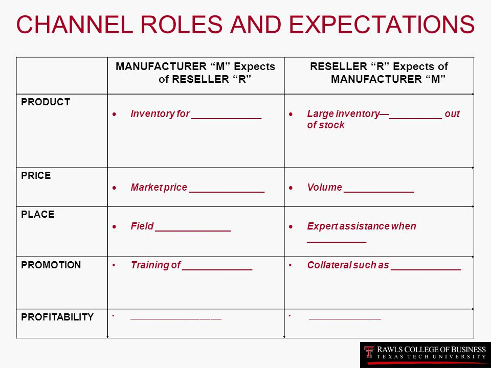 CHANNEL ROLES AND EXPECTATIONS