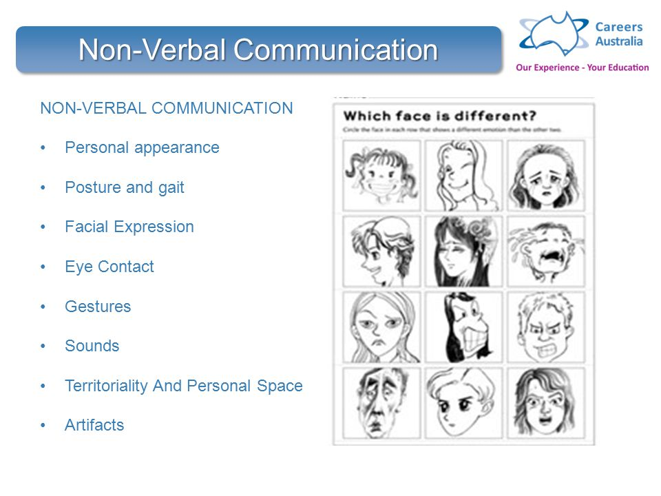 verbal communication personal reflection The communication skills workbook contains five explore how attuned they are to verbal and to use effective communication skills in personal.