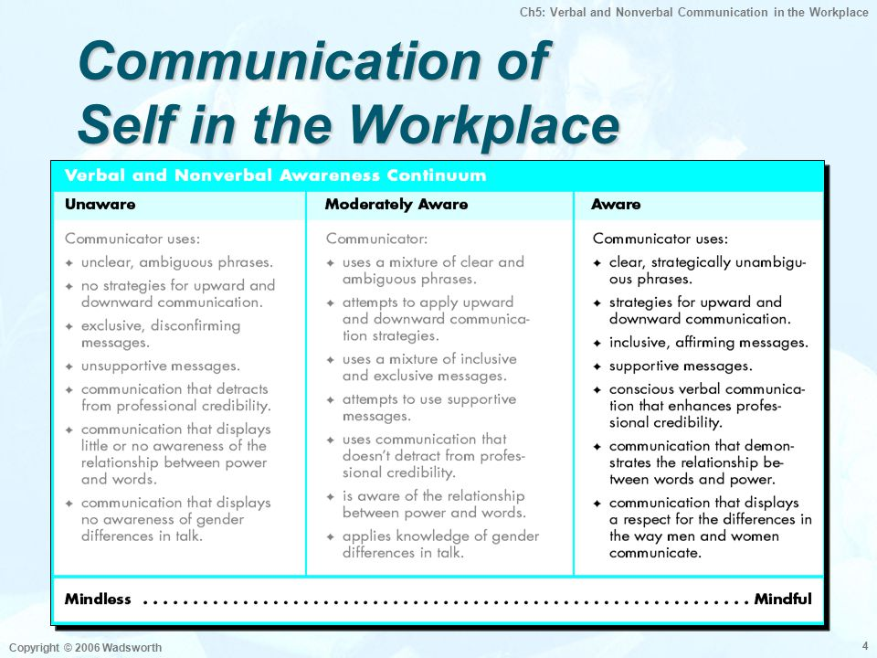 the power of nonverbal communications