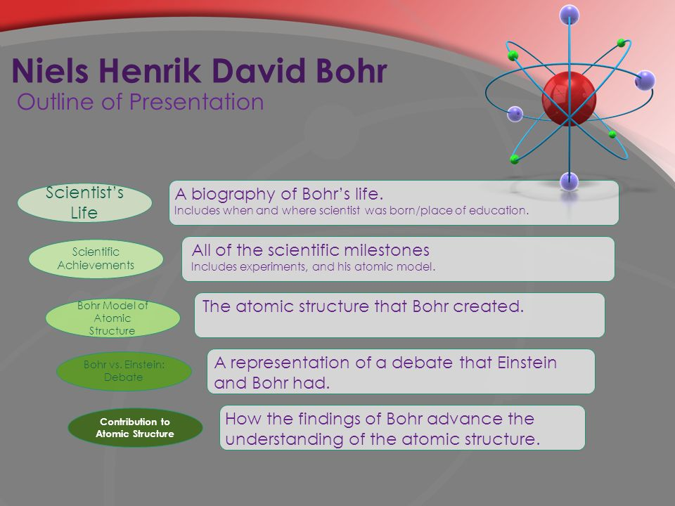 a biography of niels hendrik david bohr a scientist Niels bohr is a successful scientist doing most of his work in physics what he is most famous for would probably be the bohr atom model he won a nobel prize in 1922 for that model.