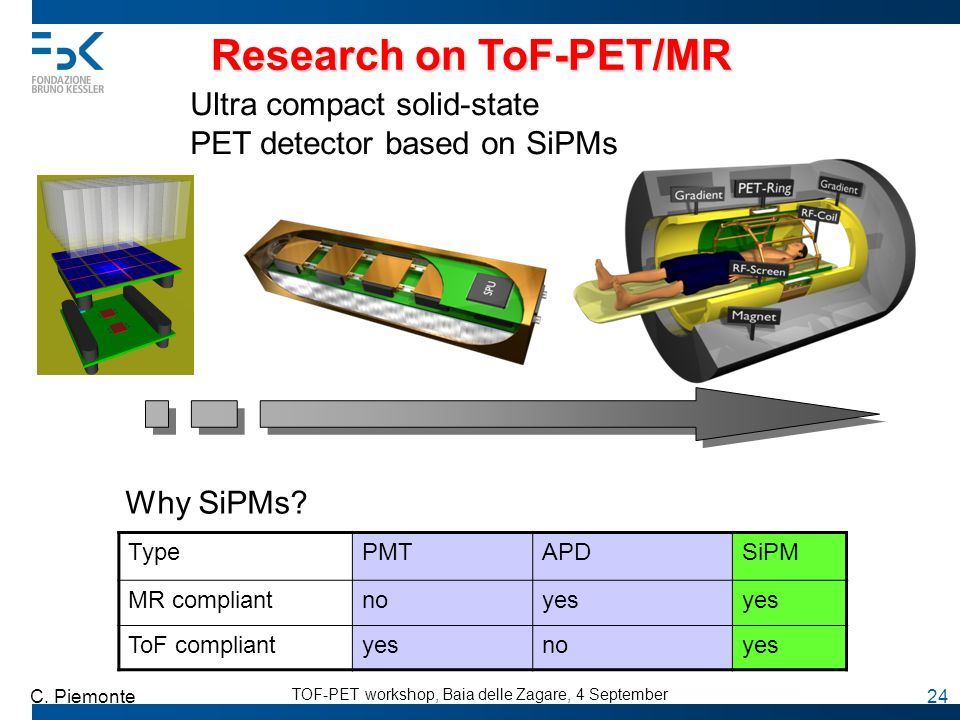 Research on ToF-PET/MR