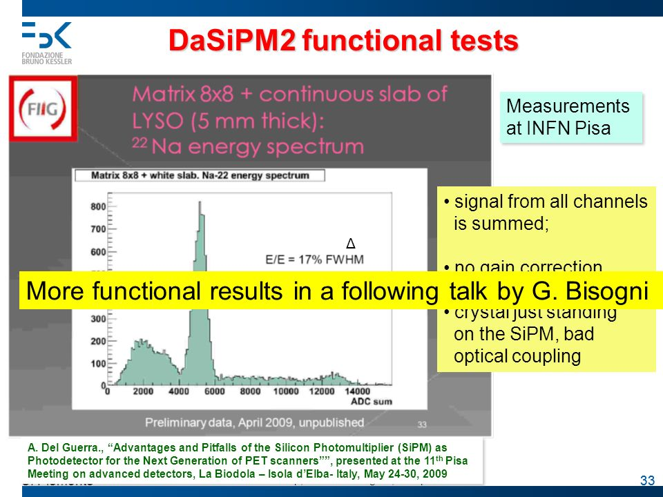 DaSiPM2 functional tests