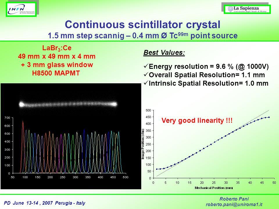 Continuous scintillator crystal