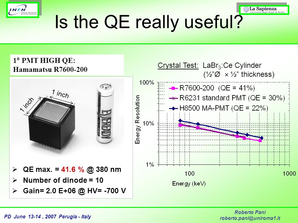 Is the QE really useful 1° PMT HIGH QE: Hamamatsu R7600-200