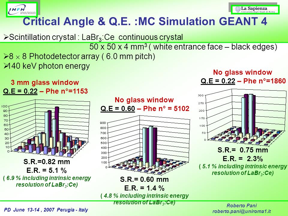 Critical Angle & Q.E. :MC Simulation GEANT 4