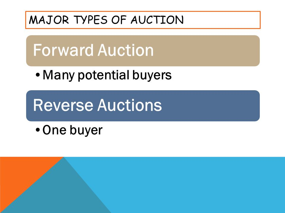 Major Types of Auction Forward Auction Many potential buyers