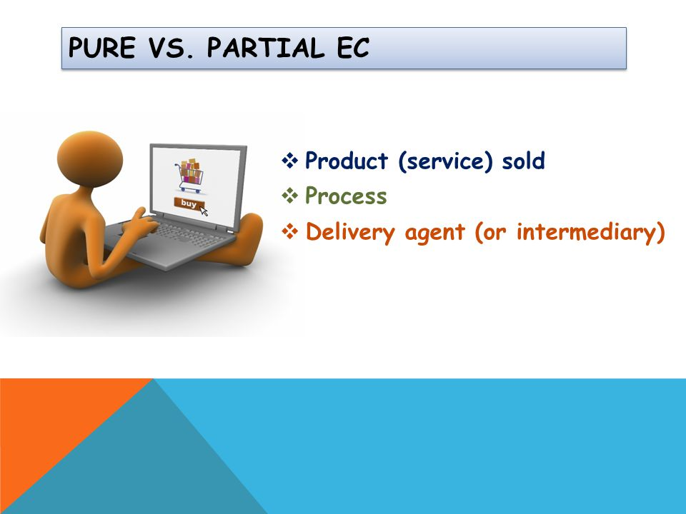 Pure VS. Partial EC Product (service) sold Process