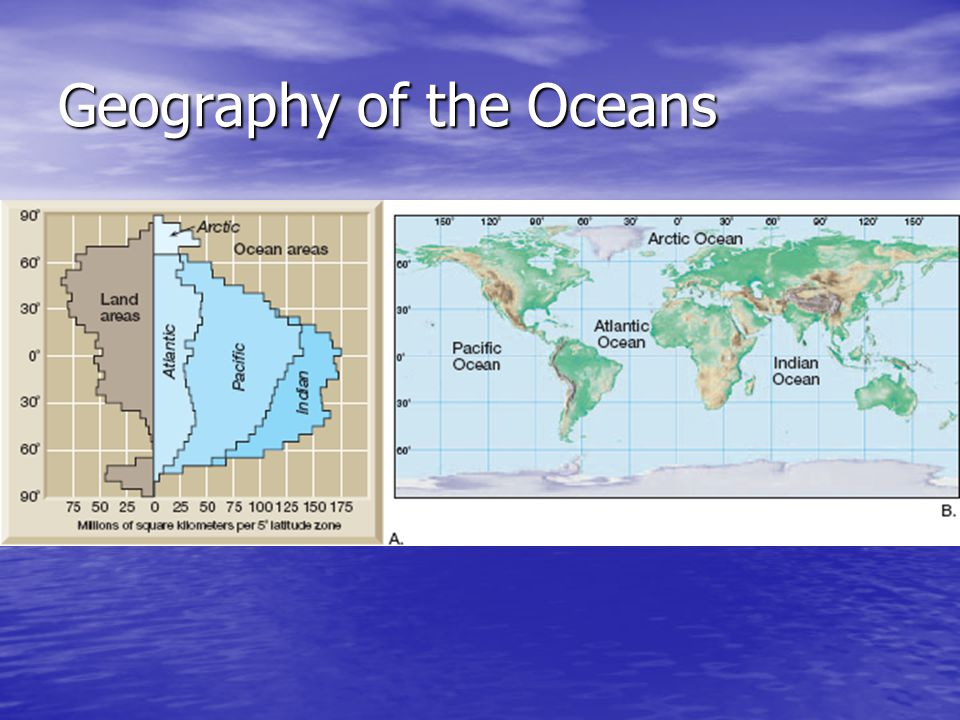 What Are The Names Of Five Ocean Basins Basin In A Church - 4 oceans names