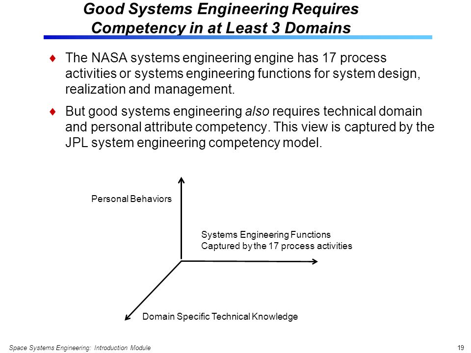 What is Systems Engineering? Space Systems Engineering, version ppt video online download