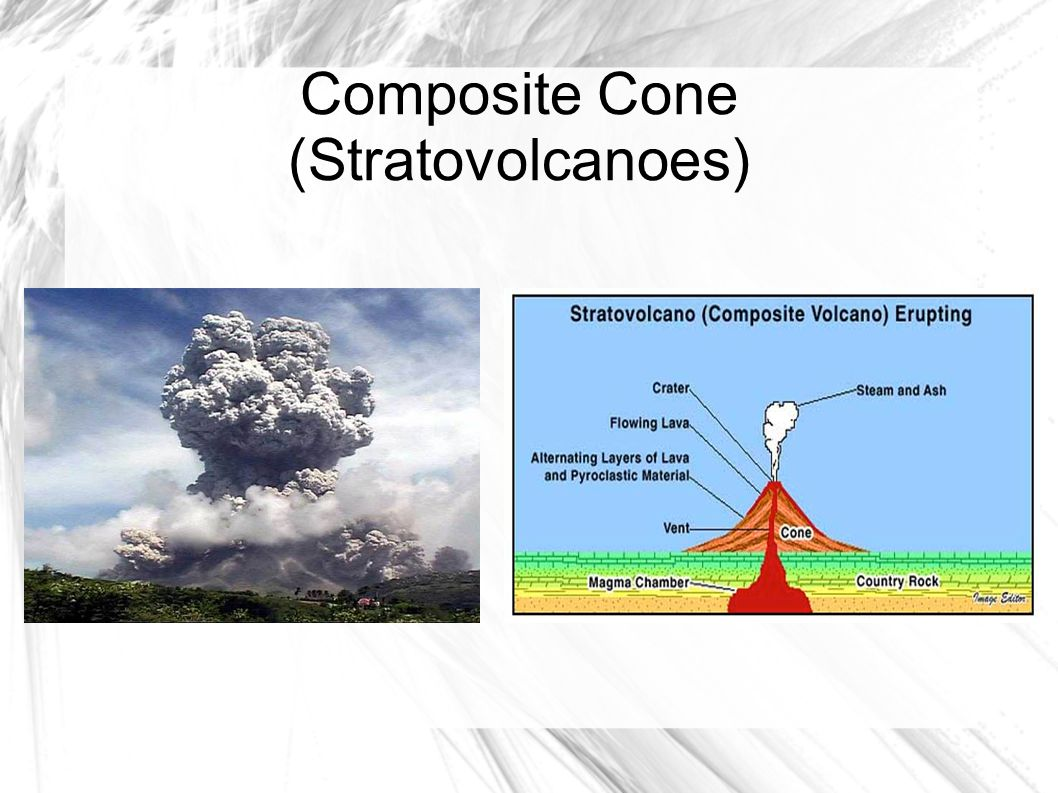 Composite Cone (Stratovolcanoes)