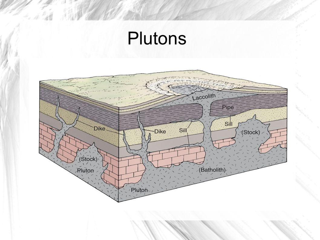 Plutons