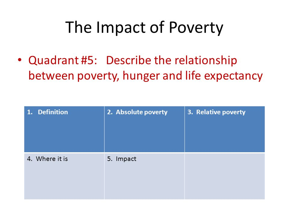 should poverty be defined in absolute Absolute poverty is defined by the world bank (2014a) as when someone lives   what would you deem worthy of spending money on, and what could you do.