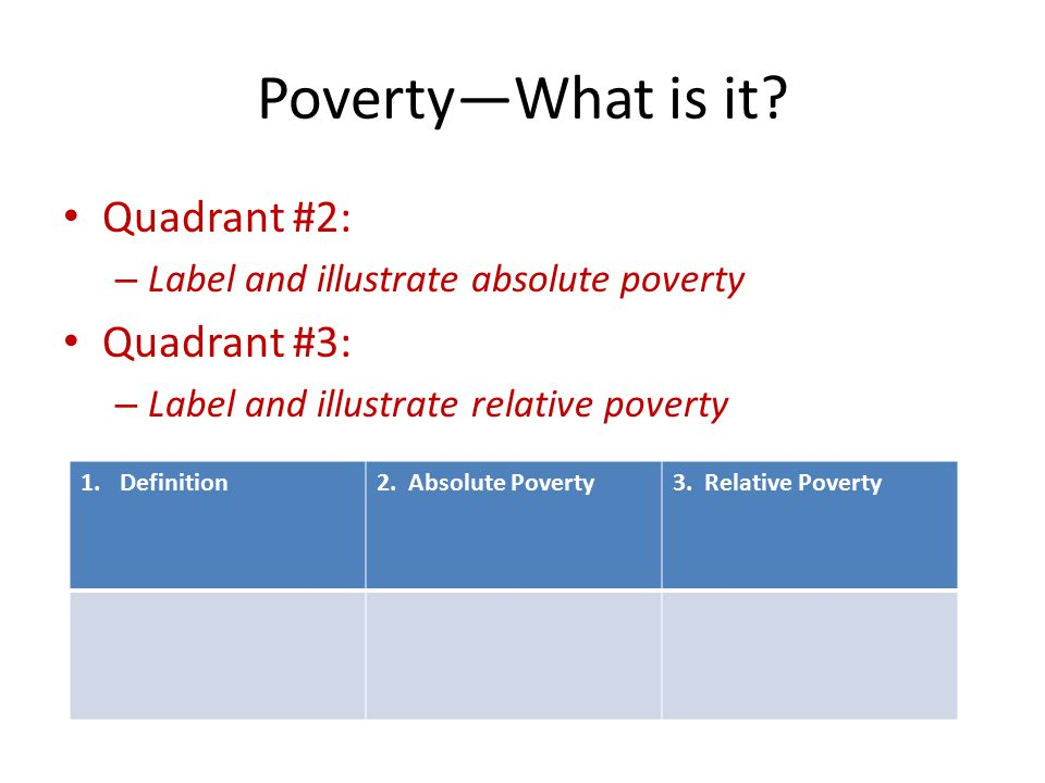 absolute and relative poverty essay This introductory essay outlines  in this essay draws on a very helpful journal of  children  relative poverty measures do not only consider the absolute.