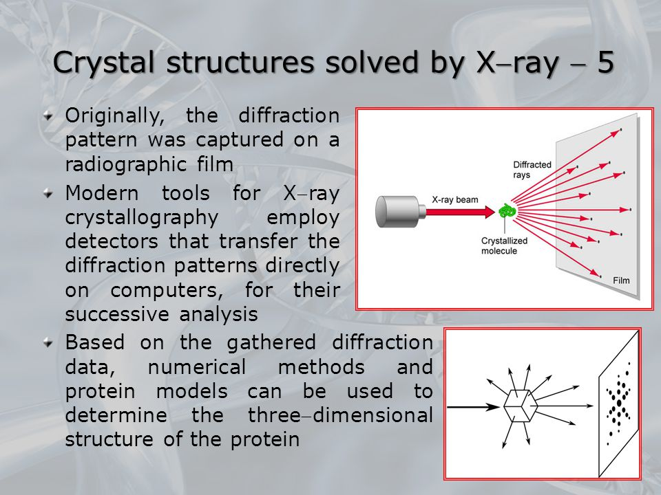 Crystal structures solved by Xray  5