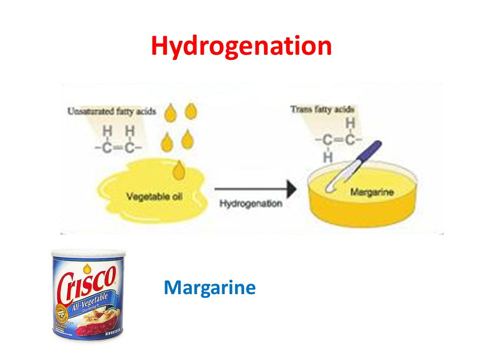 Hydrogenation Margarine