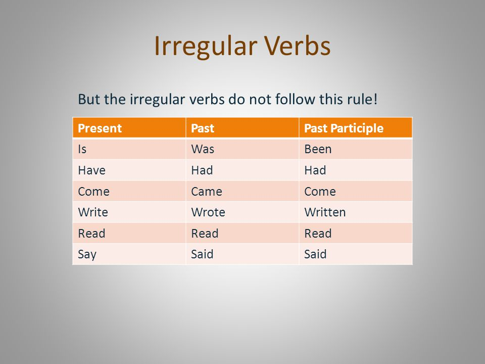 past participle of write The present participle of most verbs has the form base+ing it is used in many different ways.