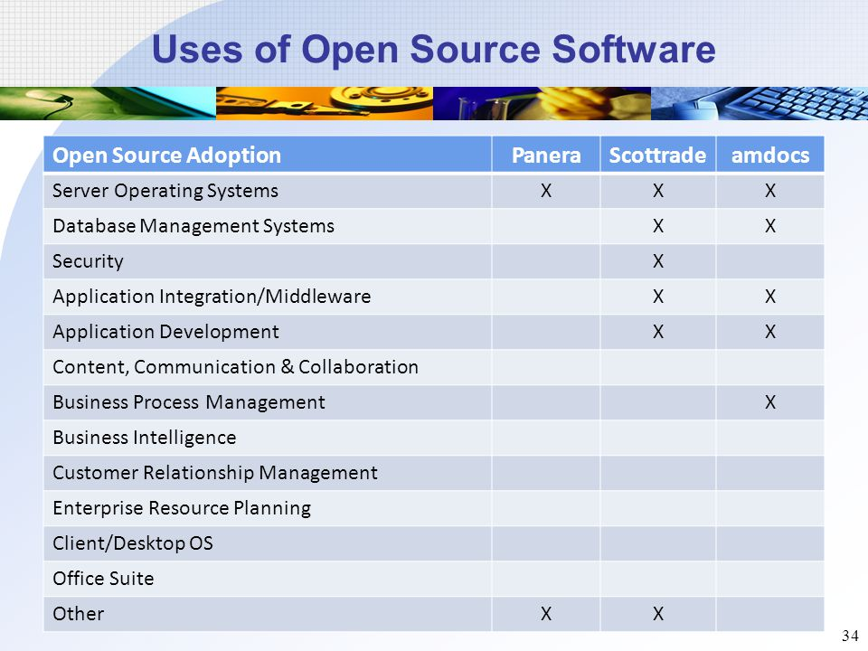 workflow software open source 28 images processmaker