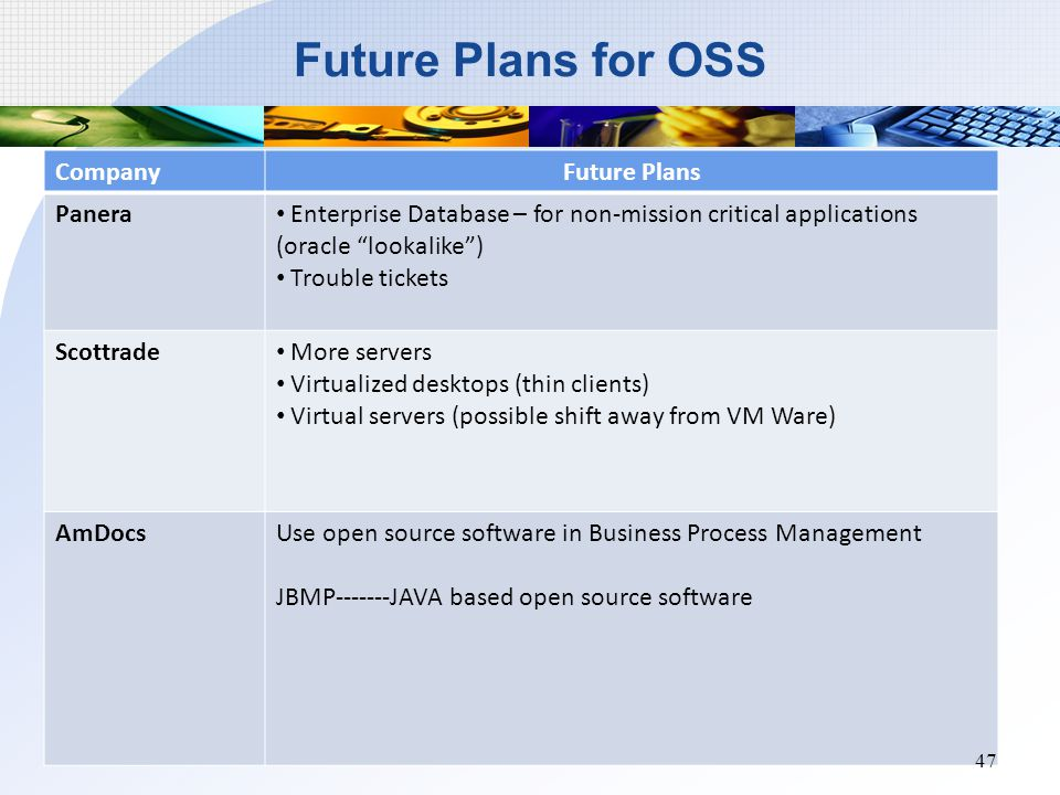 open source business plan writing software