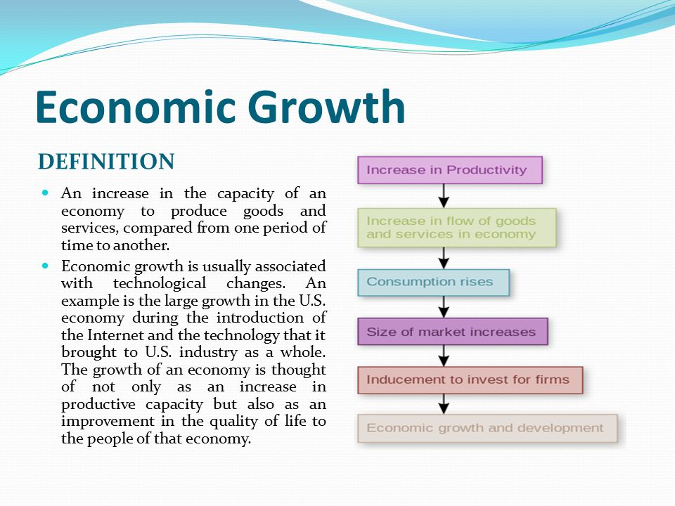 question define economic growth and development Recent initiatives on green economy or green growth by the united nations the world bank, the organisation for economic cooperation and development (oecd.